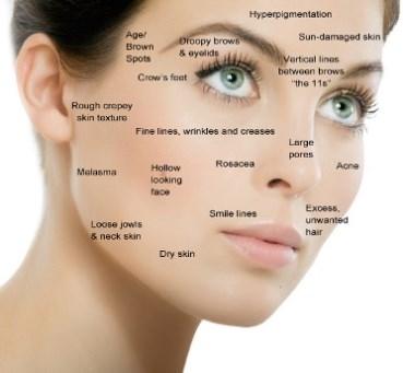 Подобрать косметику для комбинированной кожи