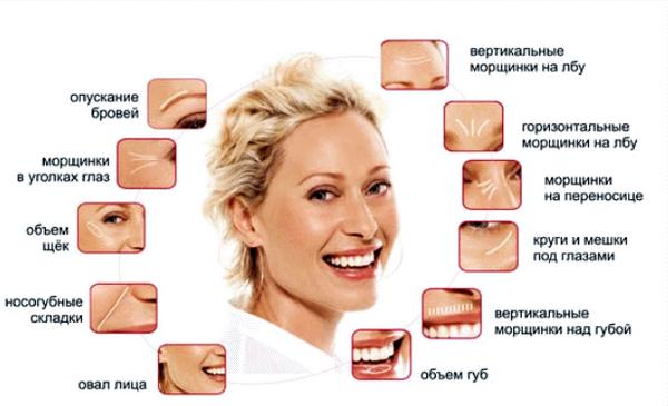 Возможные изменения кожи при менопаузе