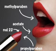 Химия в губной помадке